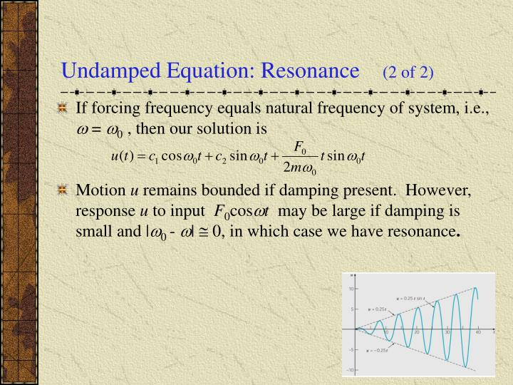 Undamped Equation: Resonance