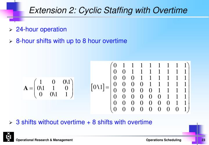 Extension 2: Cyclic Staffing with Overtime