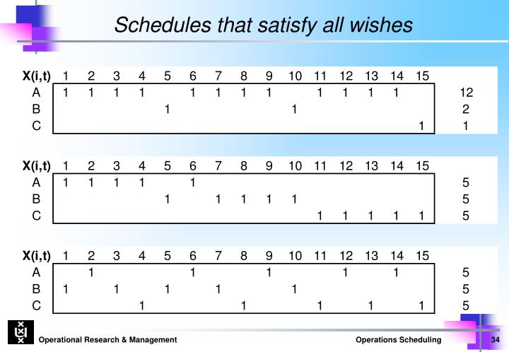 Schedules that satisfy all wishes