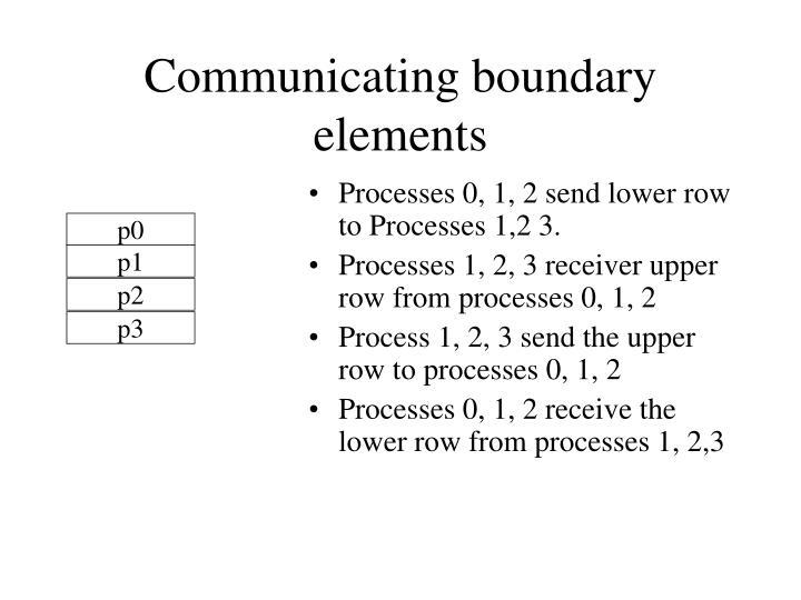 Communicating boundary elements