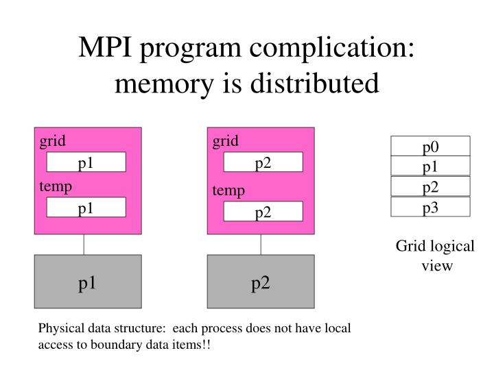 MPI program complication: memory is distributed