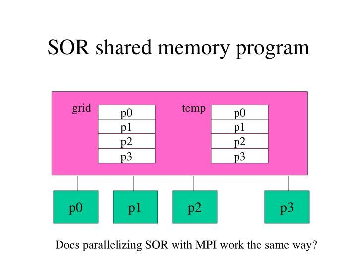 SOR shared memory program
