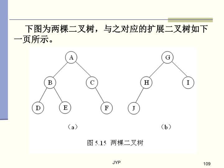 下图为两棵二叉树,与之对应的扩展二叉树如下一页所示。
