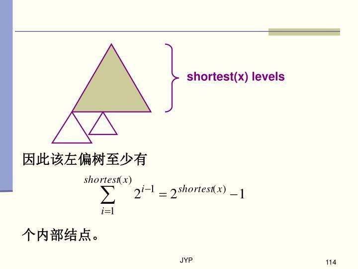 shortest(x) levels