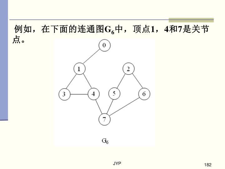例如,在下面的连通图