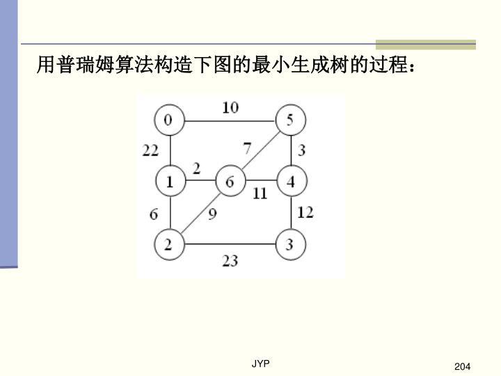 用普瑞姆算法构造下图的最小生成树的过程: