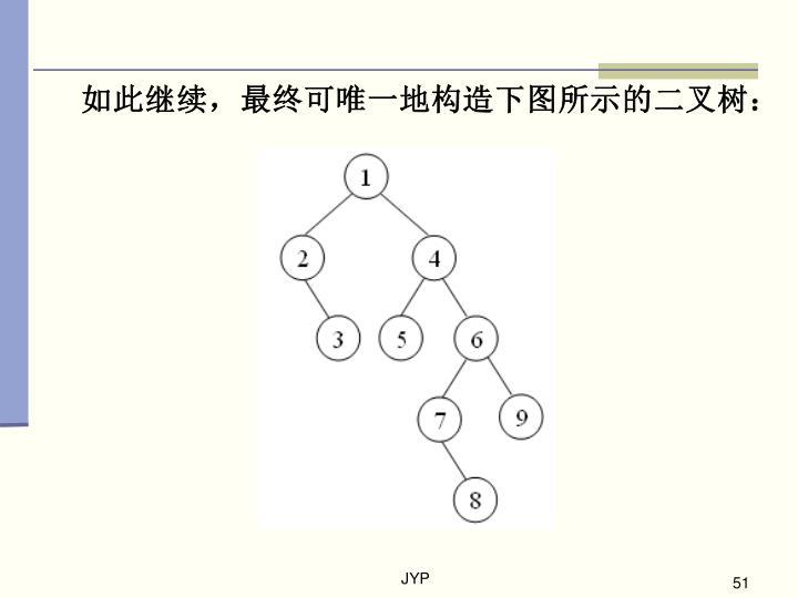 如此继续,最终可唯一地构造下图所示的二叉树: