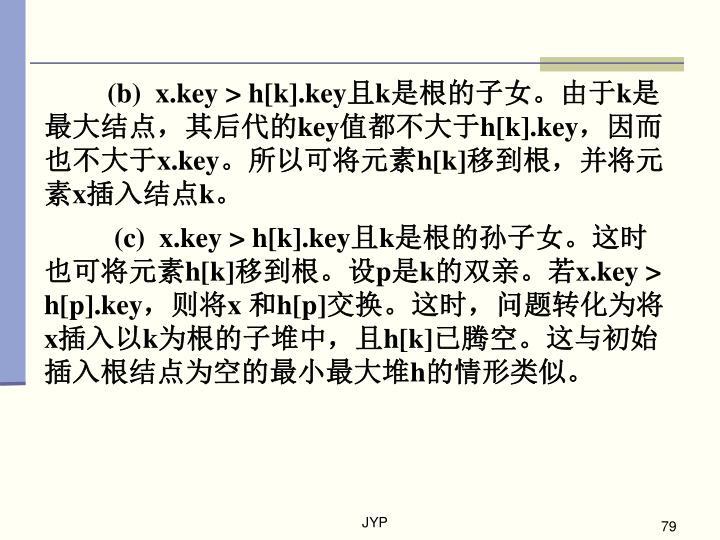 (b)  x.key > h[k].key