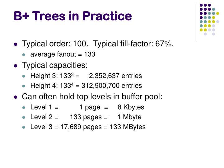 B+ Trees in Practice
