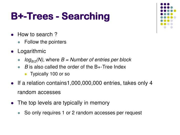 B+-Trees - Searching