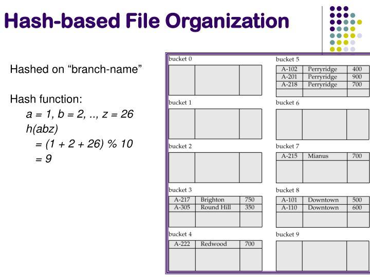 Hash-based File Organization