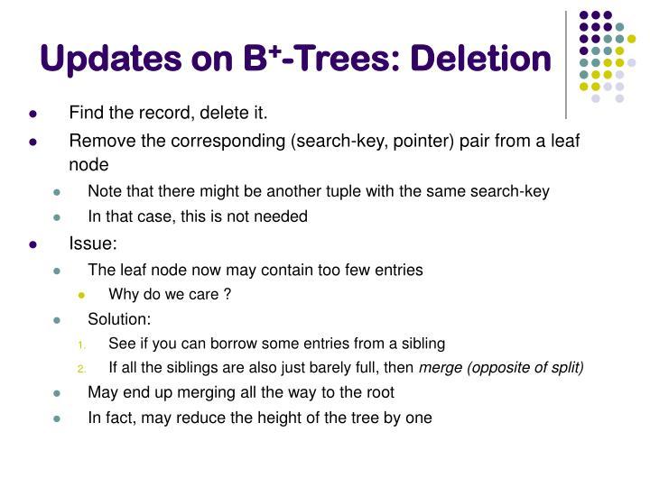 Updates on B