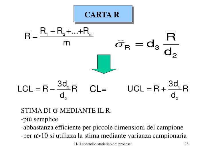 CARTA R