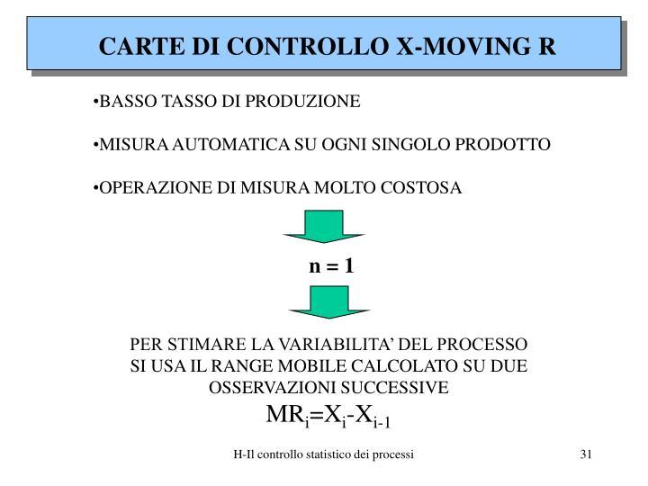 CARTE DI CONTROLLO X-MOVING R