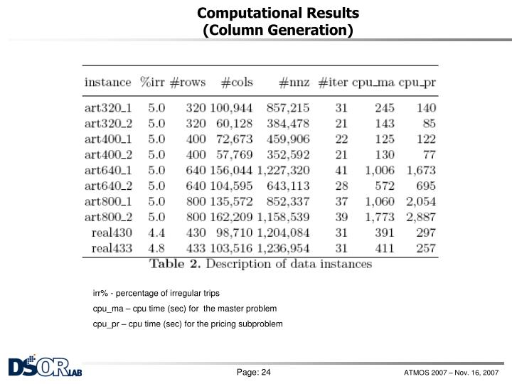 Computational Results