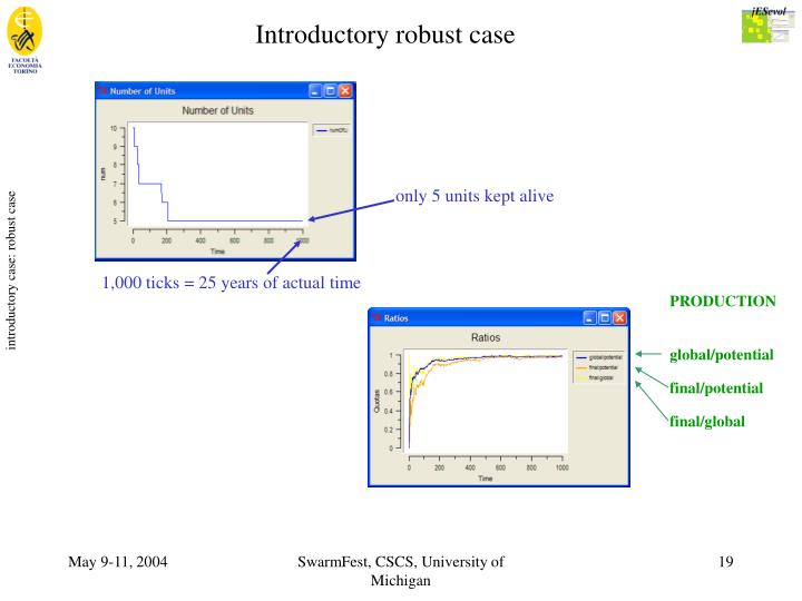 introductory case: robust case