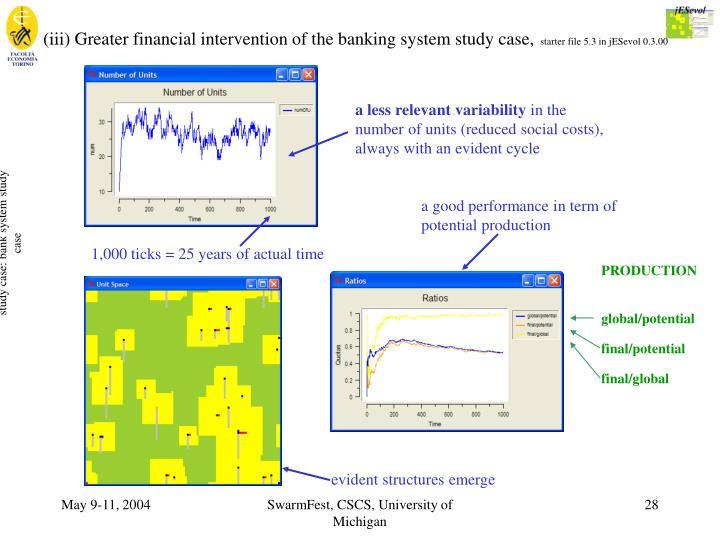 study case: bank system study case