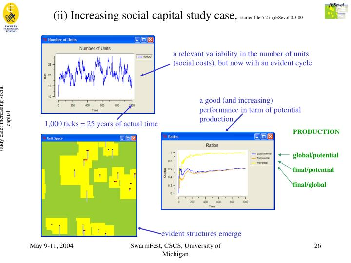 study case: increasing social capital