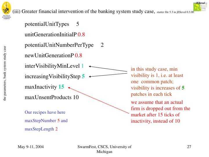 (iii) Greater financial intervention of the banking system study case,