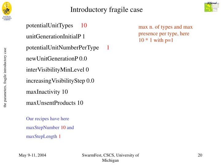 Introductory fragile case