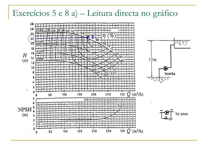 Exercícios 5 e 8 a) – Leitura directa no gráfico