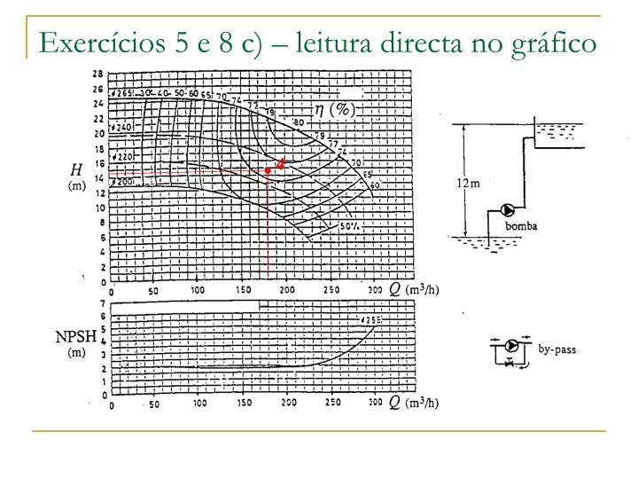 Exercícios 5 e 8 c) – leitura directa no gráfico