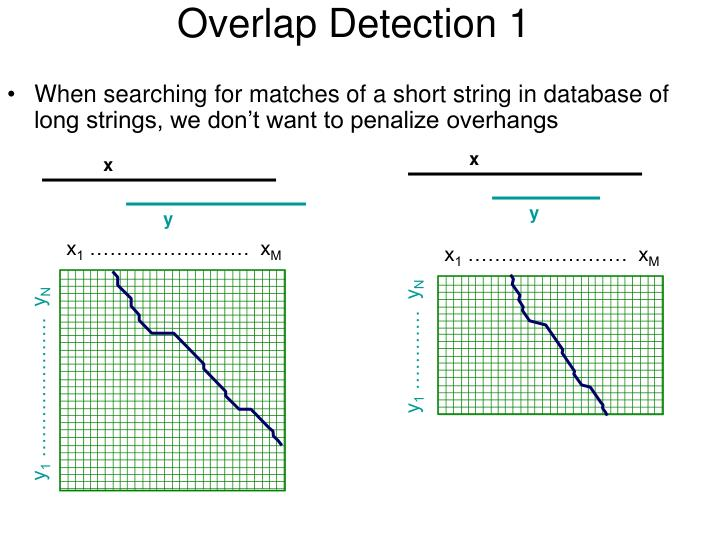 Overlap Detection 1