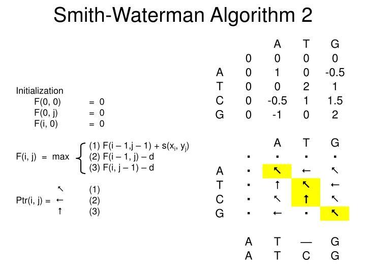 Smith-Waterman Algorithm 2