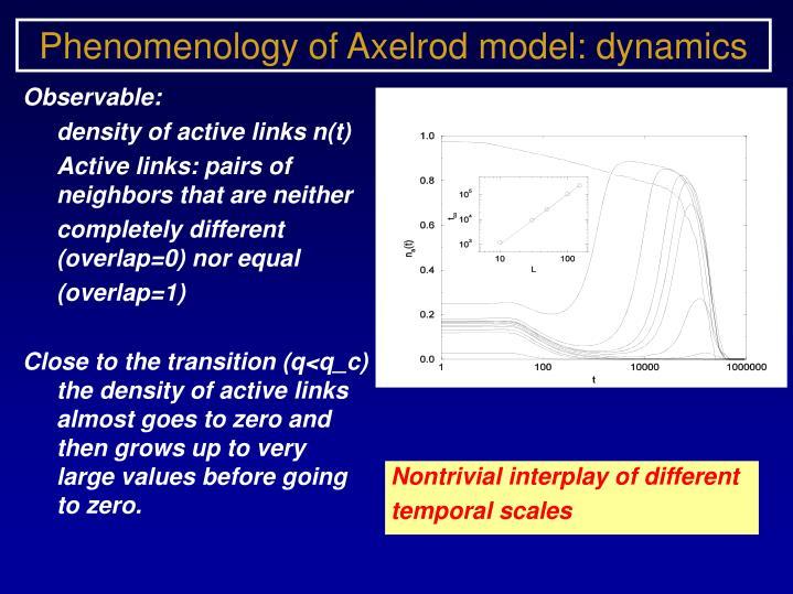 Phenomenology of Axelrod model: dynamics