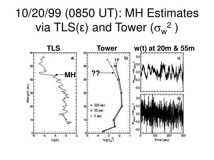 10/20/99 (0850 UT): MH Estimates via TLS(