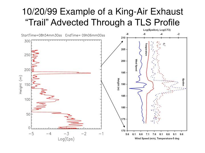 "10/20/99 Example of a King-Air Exhaust ""Trail"" Advected Through a TLS Profile"