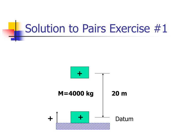 Solution to pairs exercise 1