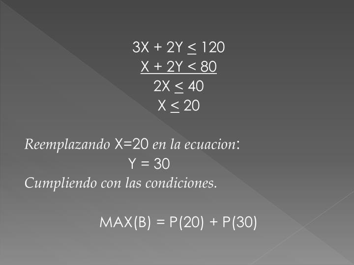 3X + 2Y