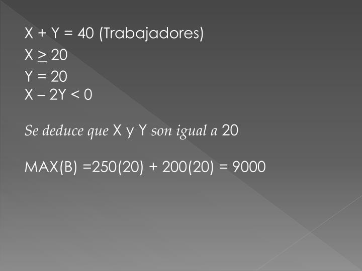 X + Y = 40 (Trabajadores)