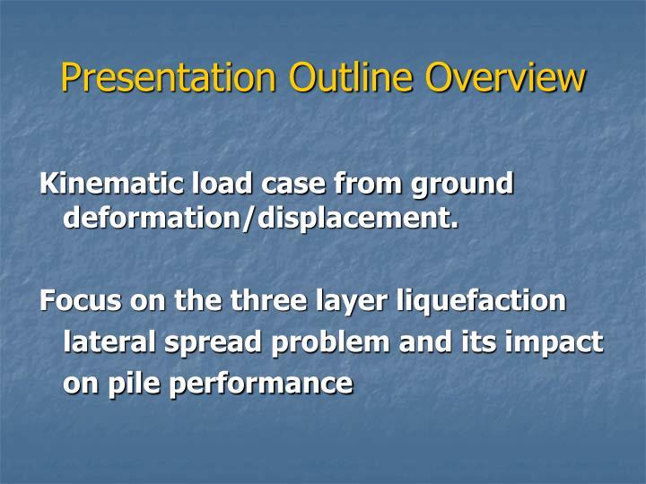 Presentation Outline Overview