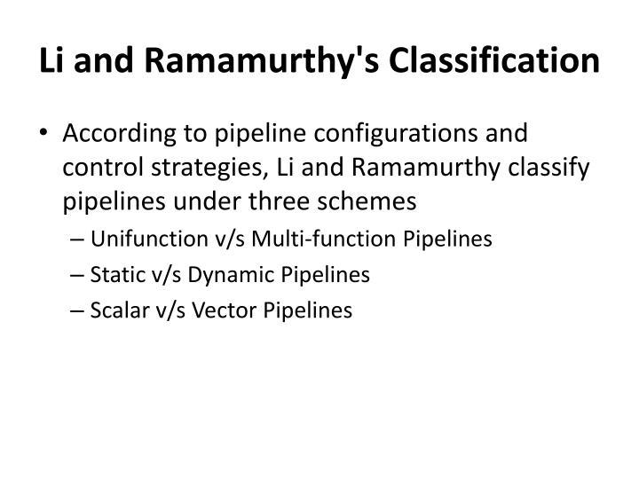 Li and Ramamurthy's Classification