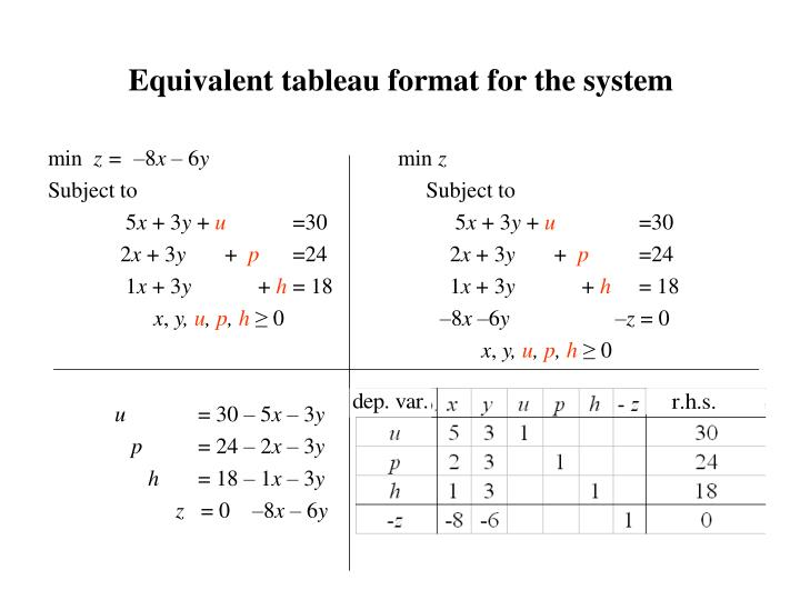 Equivalent tableau format for the system
