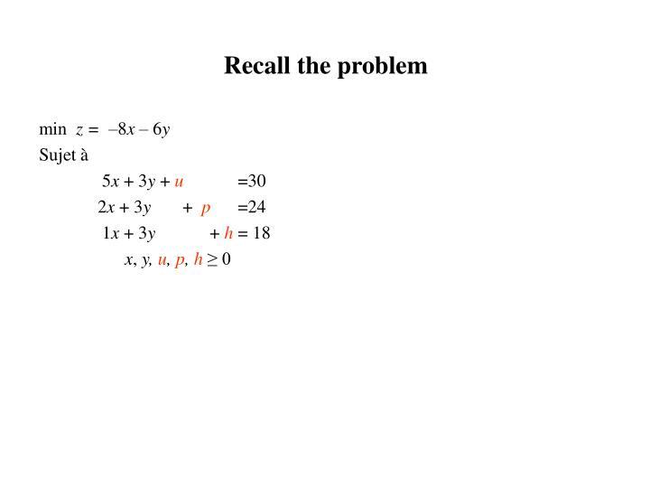 Recall the problem