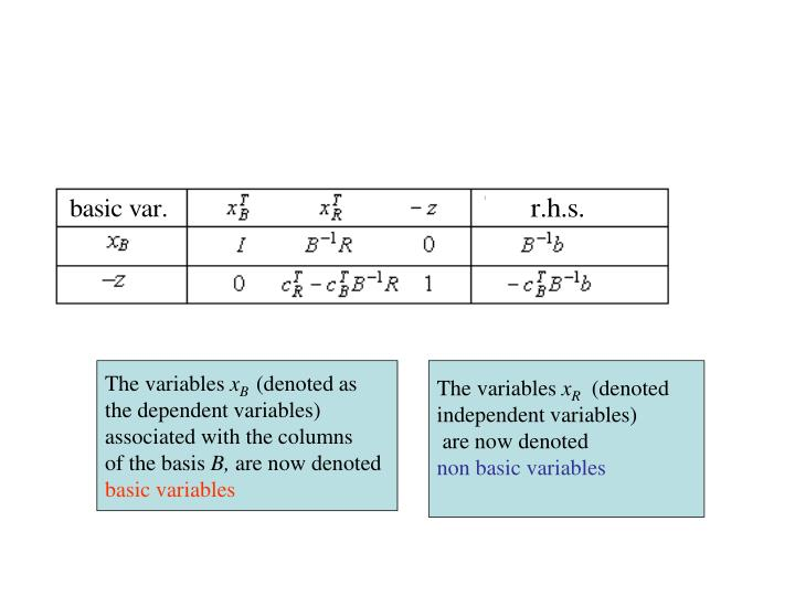 The variables