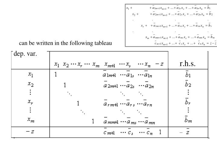 can be written in the following tableau