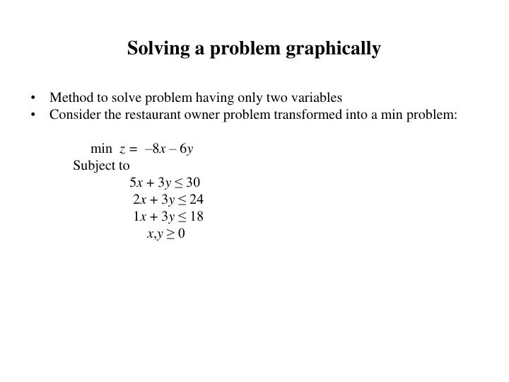 Solving a problem graphically