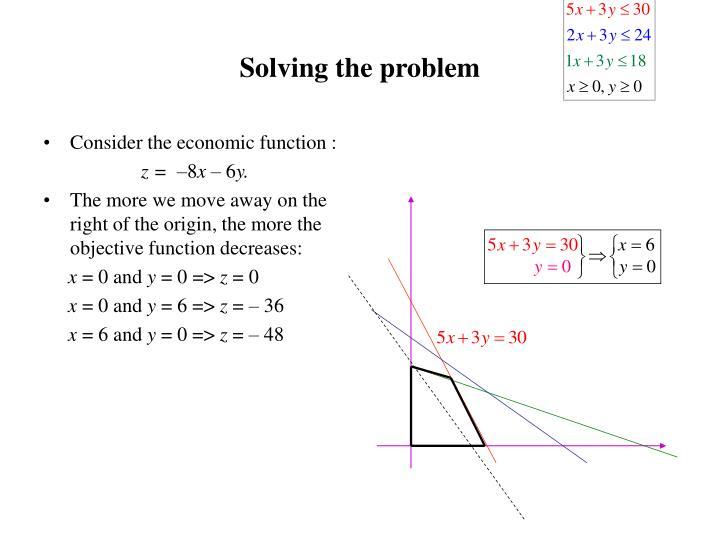 Consider the economic function :