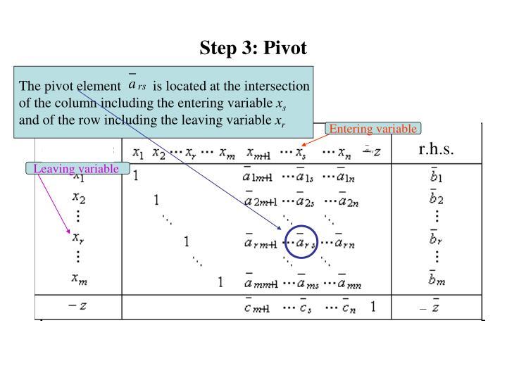 Step 3: Pivot