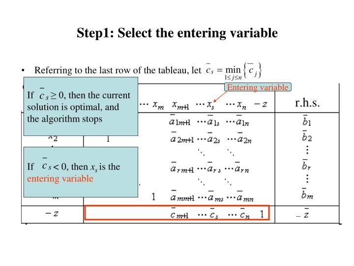Step1: Select the entering variable