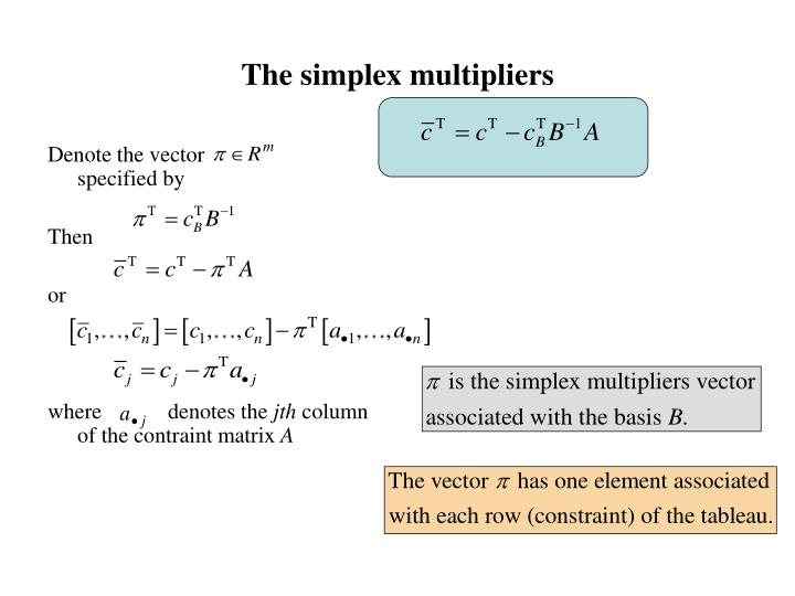 The simplex multipliers