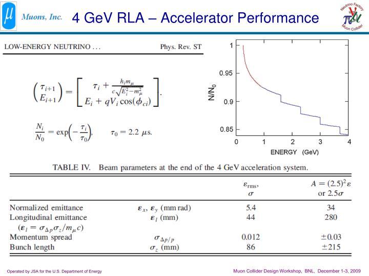 4 GeV RLA – Accelerator Performance