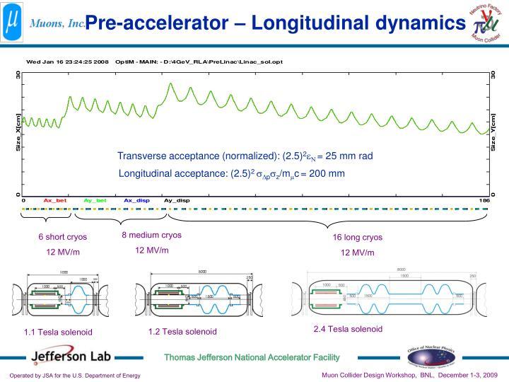 Pre-accelerator – Longitudinal dynamics