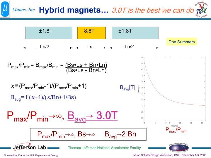 Hybrid magnets…