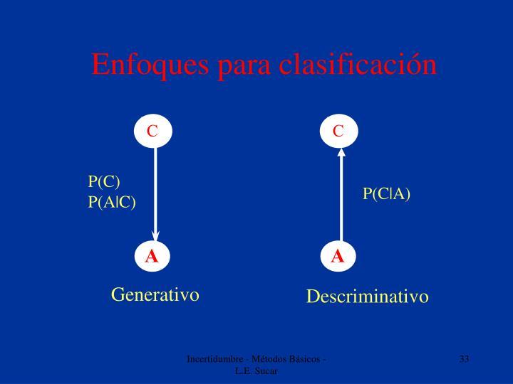 Enfoques para clasificación
