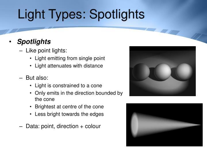 Light Types: Spotlights